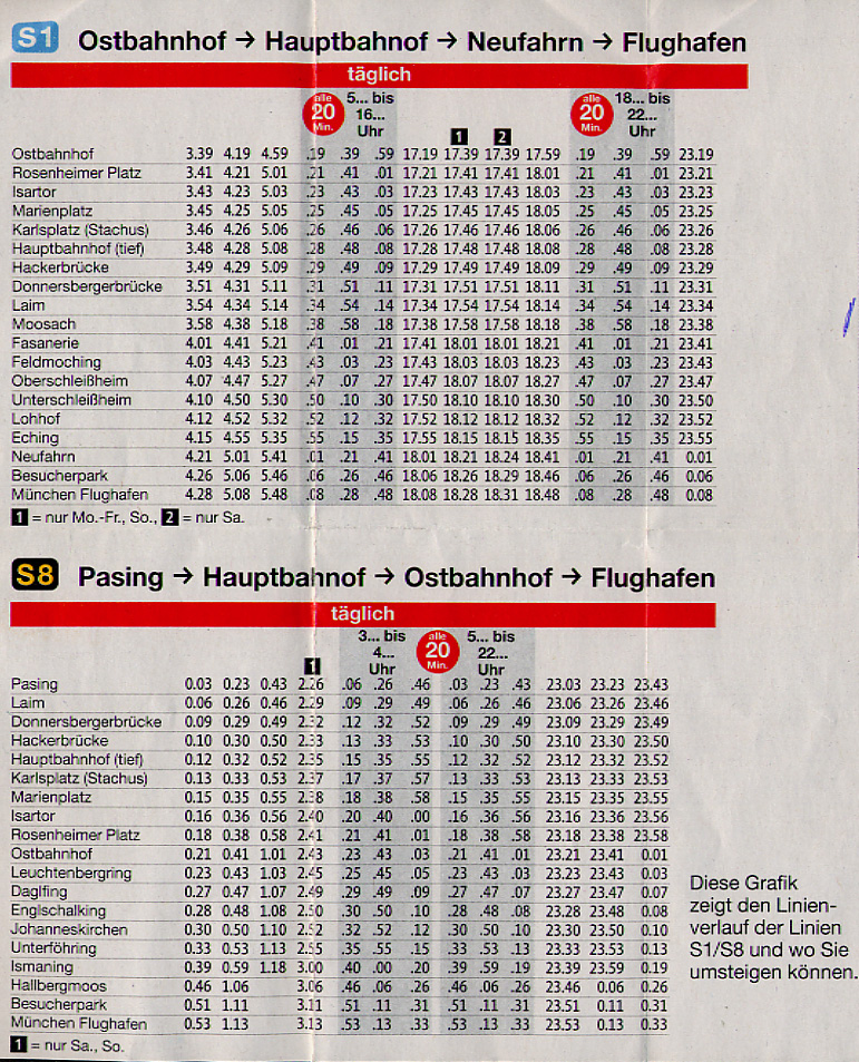 A train schedule and information sheet