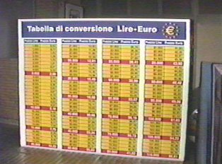 Table calculating currency value in euros and lire