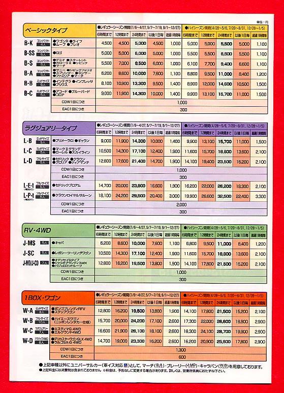 Rental car price list