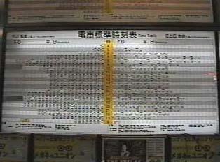 Train departure schedule
